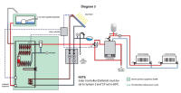 Gledhill Multifuel thermal store combi boiler system schematic